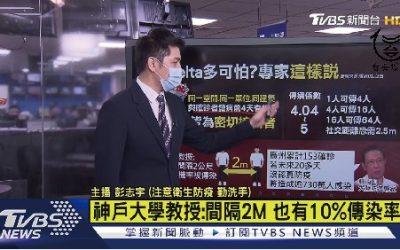 超強Delta 距離2m傳播率10% 防Delta 社交距離恐須2.5m【TVBS說新聞】