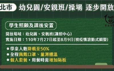 整理包/幼兒園、安親班27日起微解封 北市府公布「5類對象優先招收」